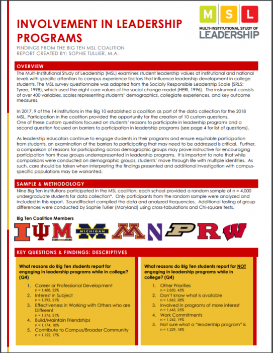 click this image to access the Big Ten MSL Leadership Program Participation report